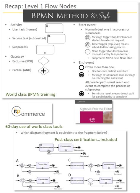 BPMN Method and Style Live-Online Training and Certification - BAH ...